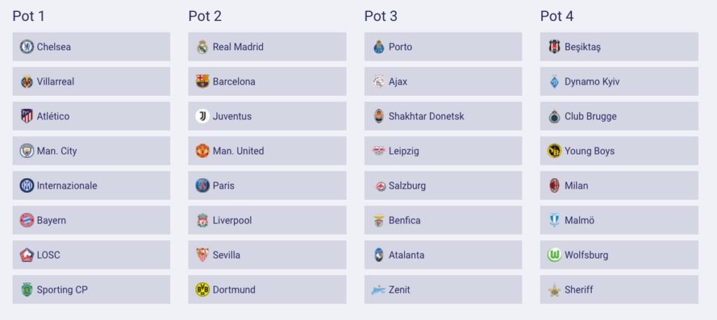 Vilka lag kan Malmö FF möta i Champions League?